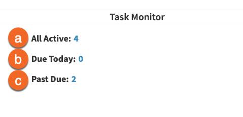 Global Dashboard My Task Monitor PNG