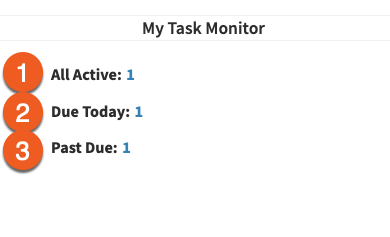 My Task Monitor area under the Overview area.